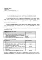 dozvola za upravljanje hemikalijama
